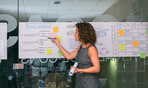 A woman presenting ideas at a whiteboard.